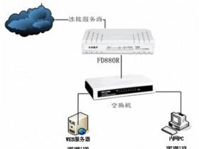 falogincn无线路由器 迅捷 FD880R 路由猫端口映射设置指南