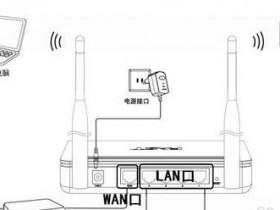 怎么安装fast迅捷wifi