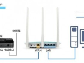 迅捷FWR100 150M无线wifi无线上网怎么设置