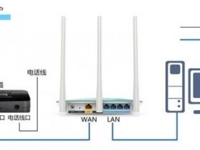 Fast迅捷FW153R无线wifi怎么配置上网