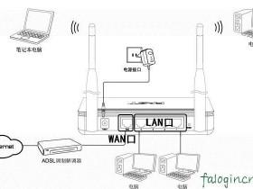 迅捷wifi设置无线wifi