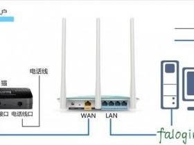 迅捷wififwr310怎么设置
