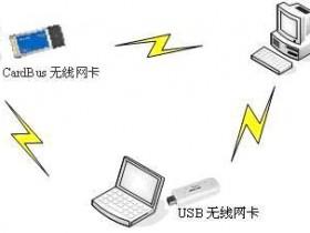 无线组网(四)——点对点网络的应用环境