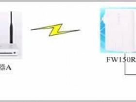 FW150RM设置指南(四)――Bridge模式应用