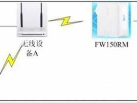 FW150RM设置指南(五)——Client模式的应用