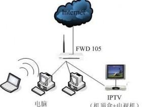 FWD105 IPTV设置