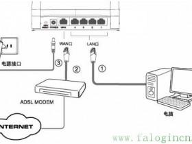 falogin.cn登录不了FBD300 V1.0基本安装设置指南