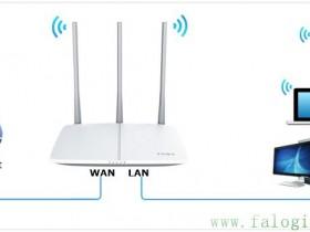 falogin.cn官网[新界面] 设置路由器宽带拨号上网