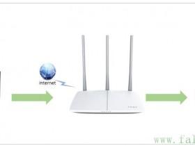 falogin.cn登录界面[新界面] 如何设置虚拟服务器?