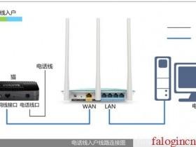 为什么fast路由器设置页面 falogin.cn 打不开