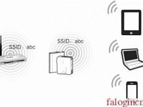 falogin无线路由器怎么设置